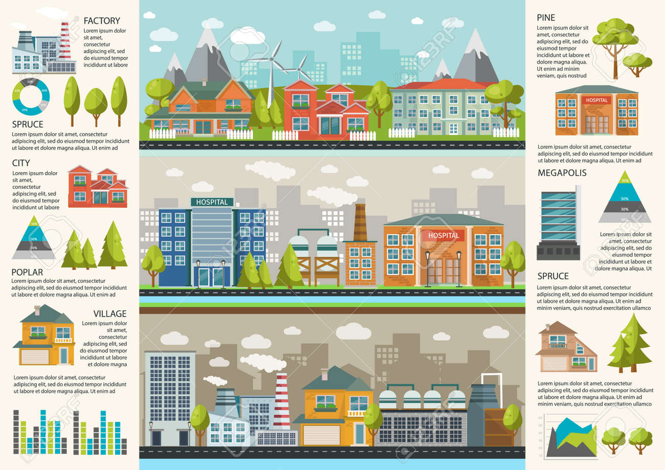 Urbanity infographics template with environmental infrastructure in megapolis factories and residential houses charts and statistics vector illustration - 166538171