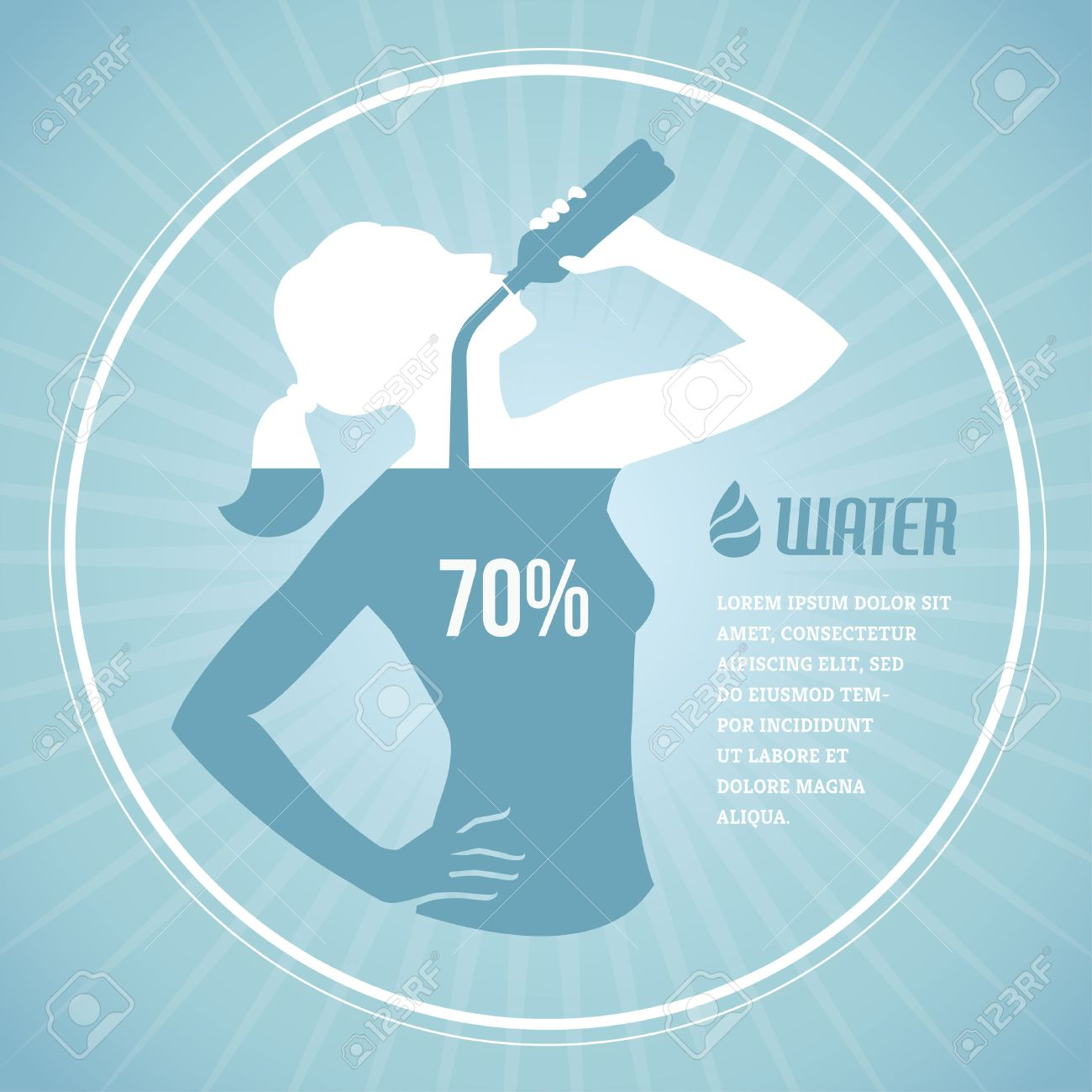 Poster with girl silhouette drinking water and percentage of normal water level for human body - 57900550