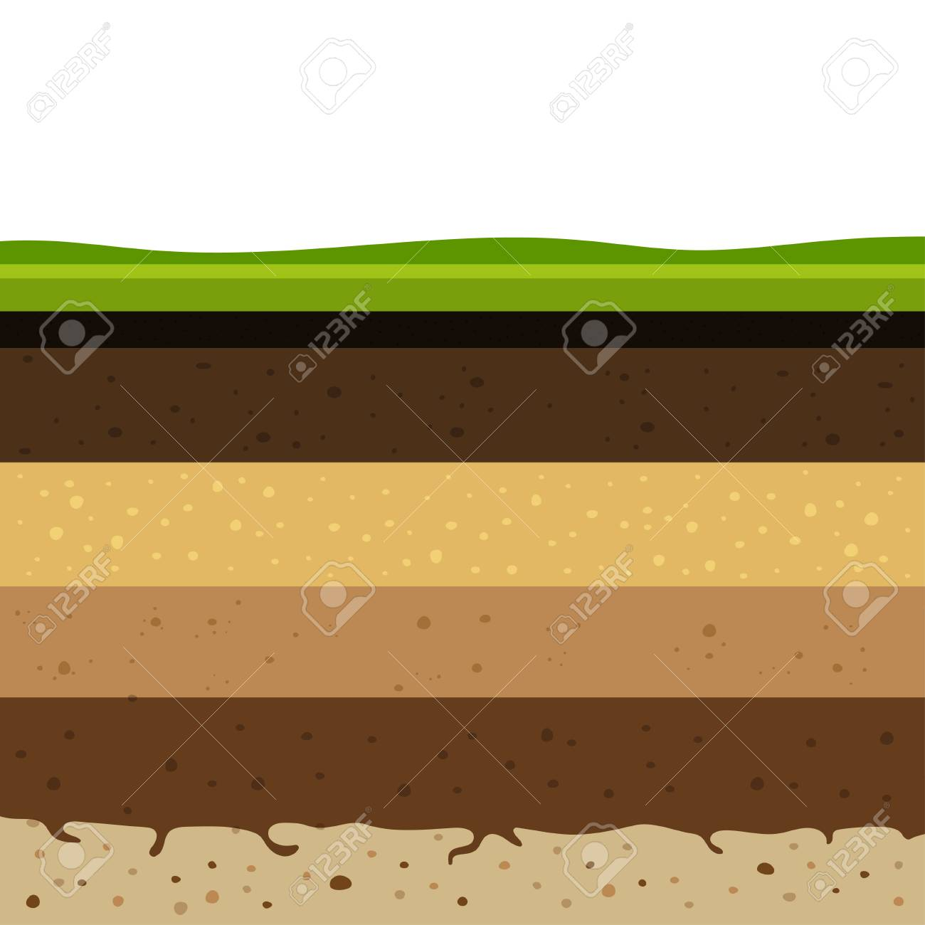 Layers of grass with Underground layers of earth, seamless ground, cut of soil profile with a grass, layers of the earth, clay and stones, ground water - 112954769