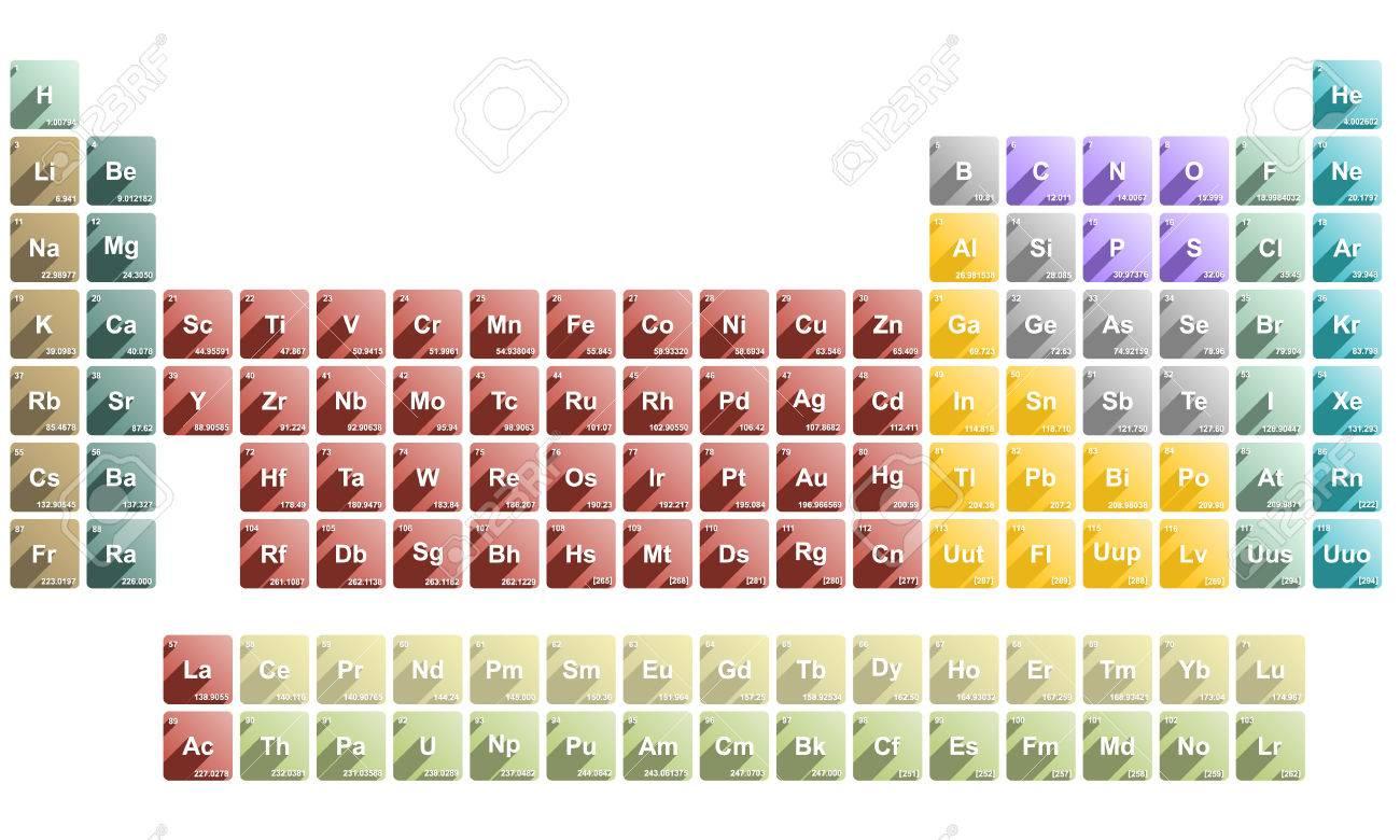 Tabla peridica de colores de los elementos con todos los detalles y foto de archivo tabla peridica de colores de los elementos con todos los detalles y sombras urtaz Gallery