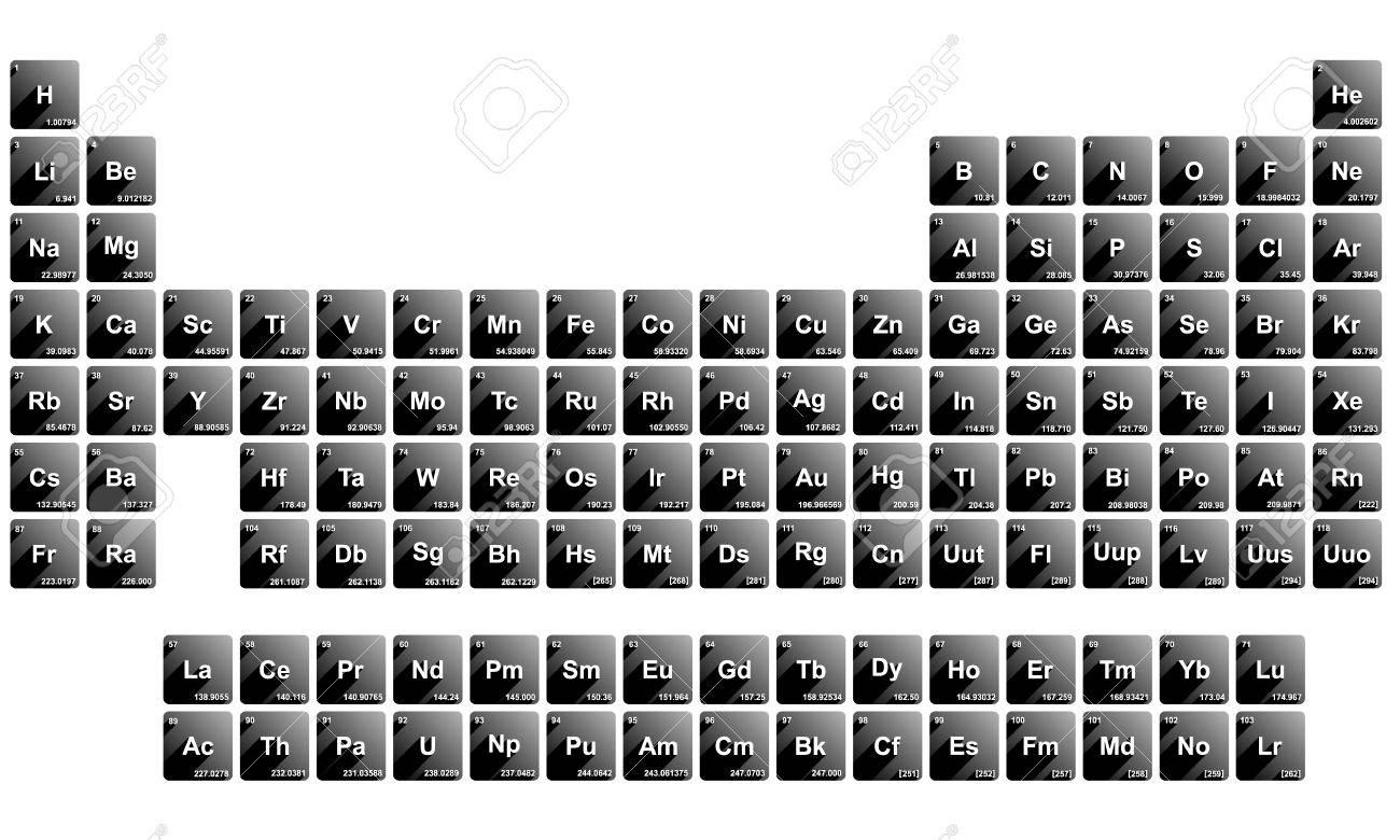 Black and white periodic table of elements with all details and black and white periodic table of elements with all details and shadows stock vector 43343027 urtaz Image collections