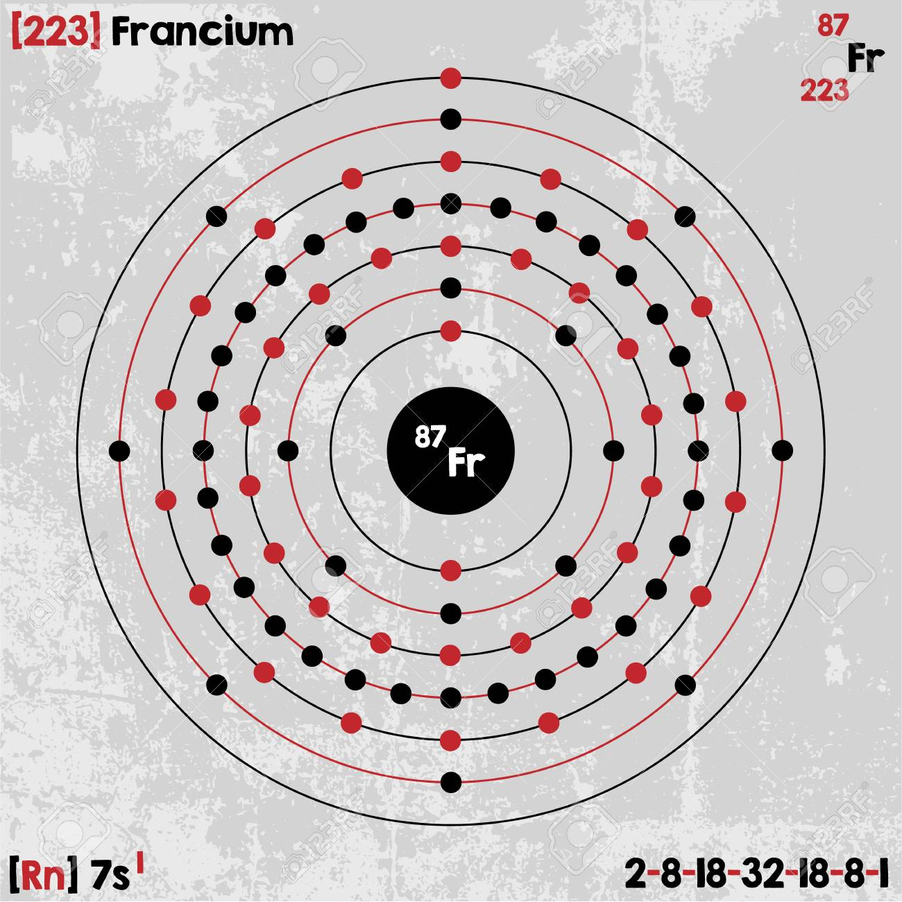Beautiful Large And Detailed Infographic Of The Element Of Francium. Stock Vector    73966664