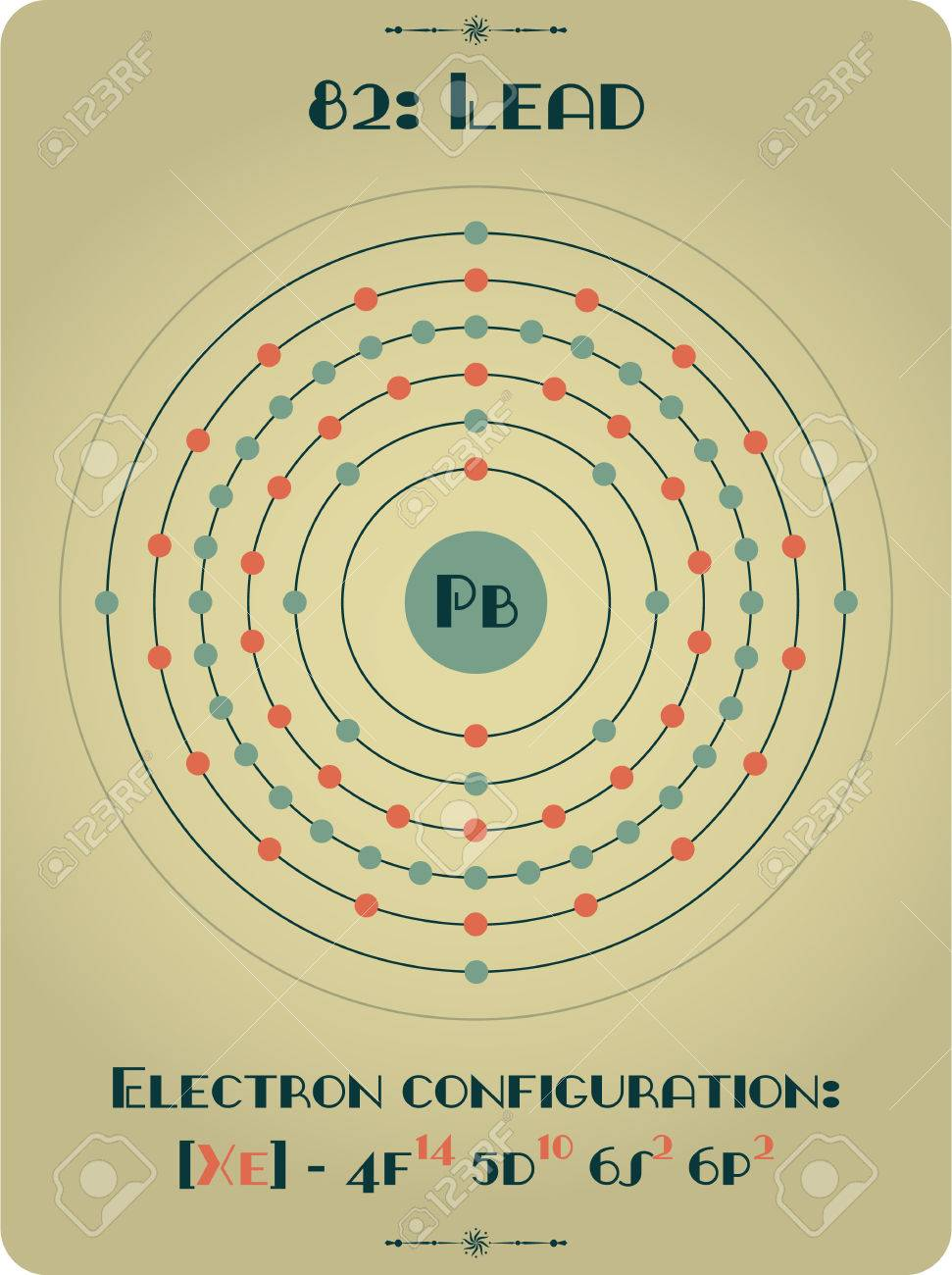 Diagram of lead atom residential electrical symbols large and detailed atomic model of lead royalty free cliparts rh 123rf com bohr diagram of lead lead electron shell diagram ccuart Choice Image