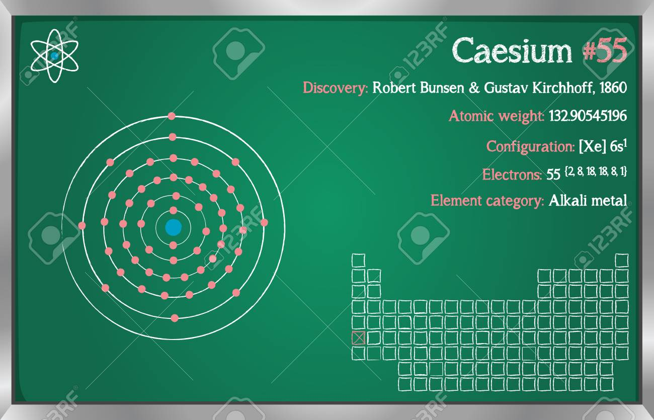detailed infographic of the element of cesium  stock vector - 117795026