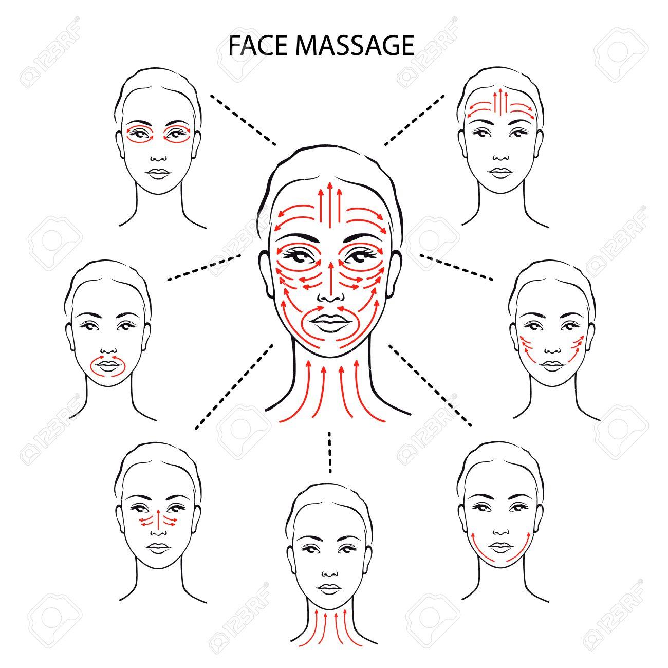 Set Of Face Massage Instructions Isolated On White Background