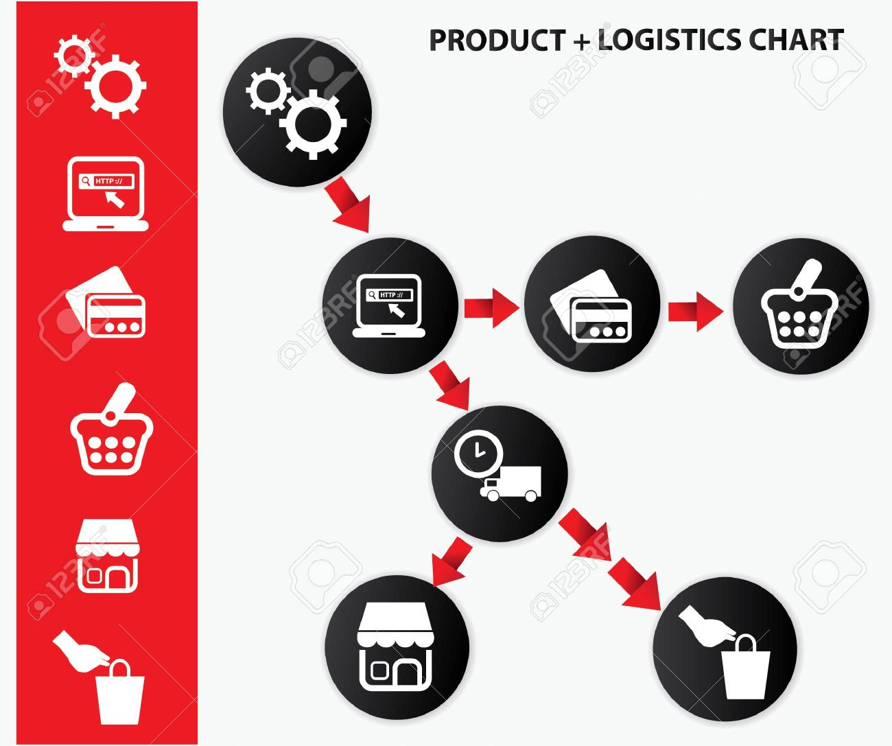Logistics sign Stock Vector - 19303760