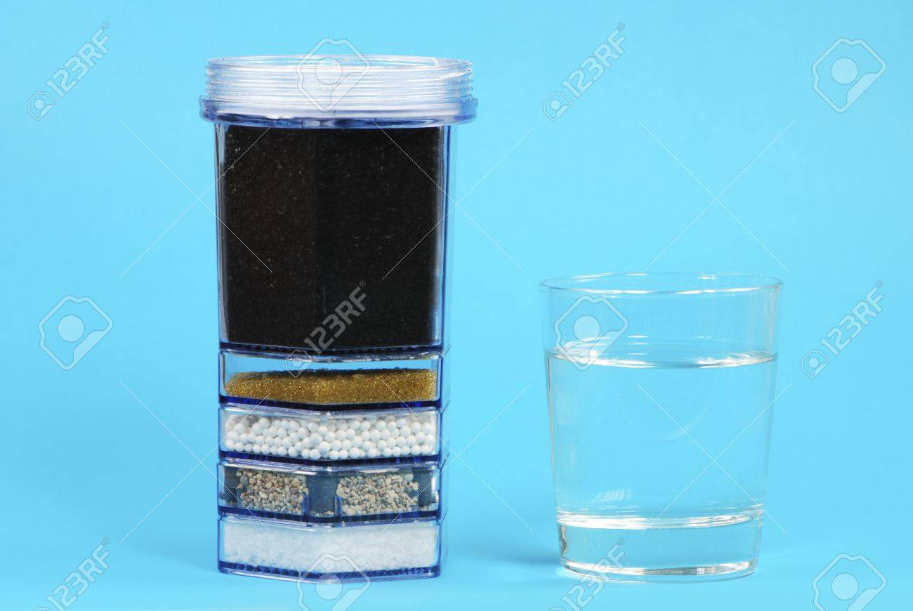 Water Purification Filter With Activated Charcoal And Other Filter ...