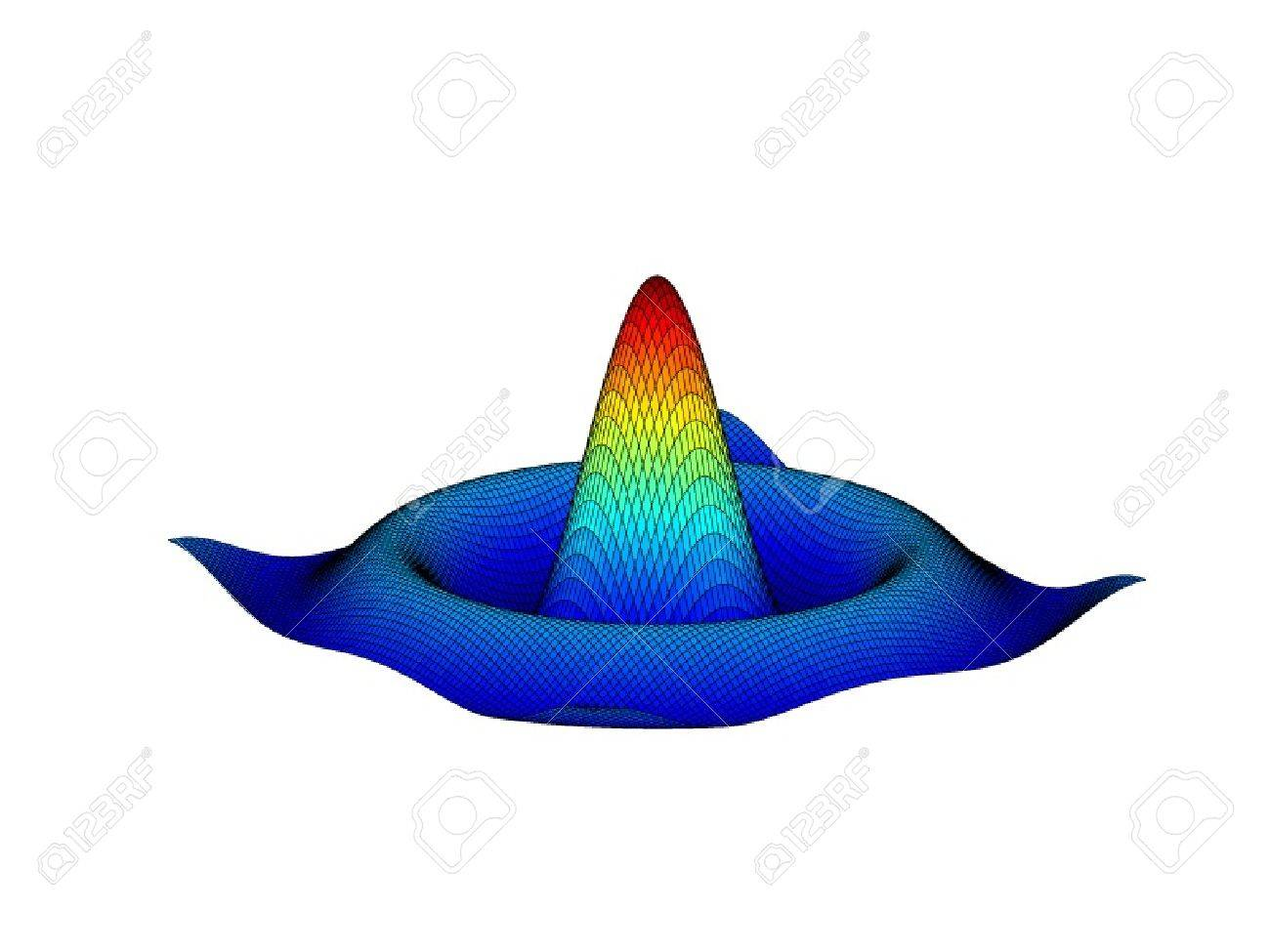 Beautiful colored 3d graph of a mathematical function Stock Vector - 20446073