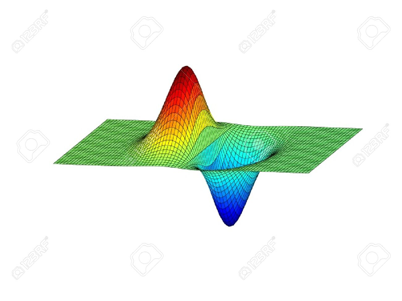 beautiful colored 3d graph of a mathematical function royalty free