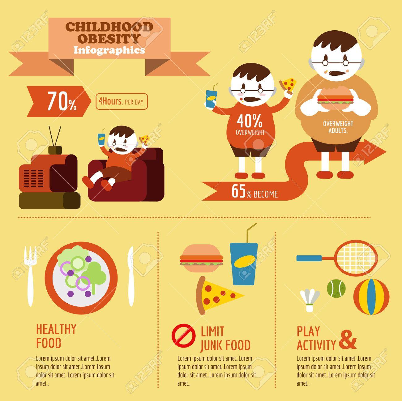 Childhood Obesity Info graphic. flat design element. vector illustration - 32490229