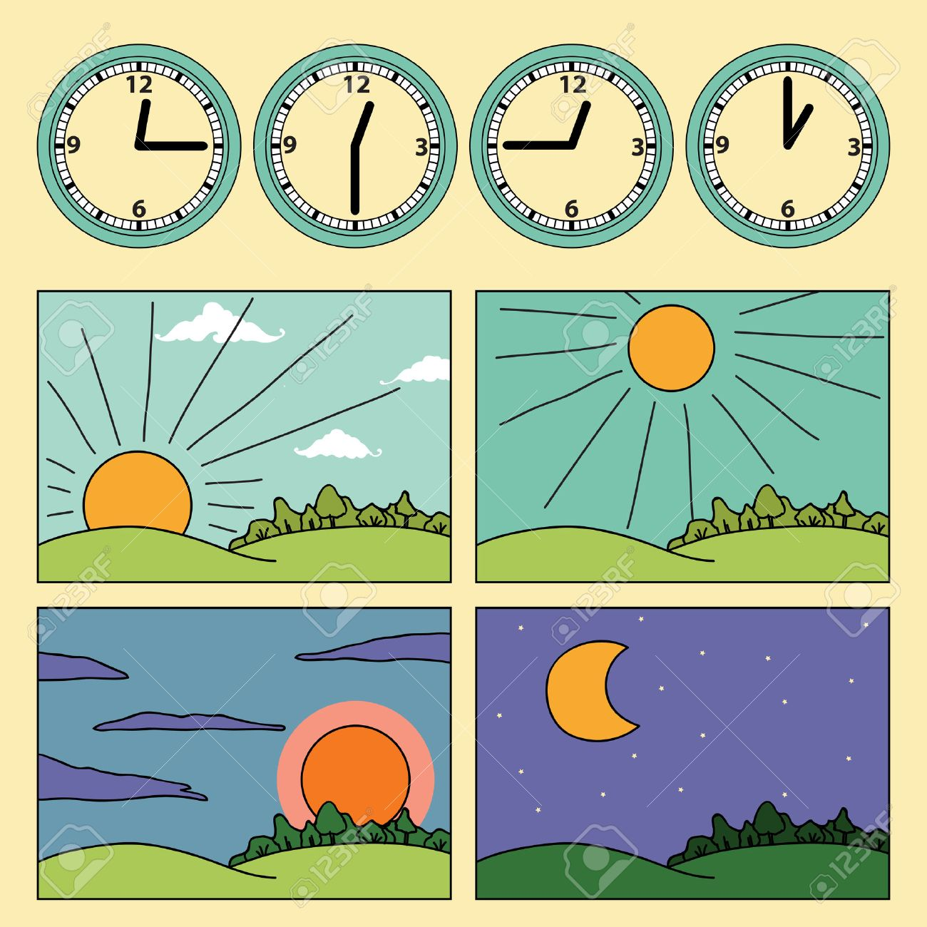 cons with landscapes showing day cycle and clock showing the time of the day - morning, noon, afternoon, evening - 54860045