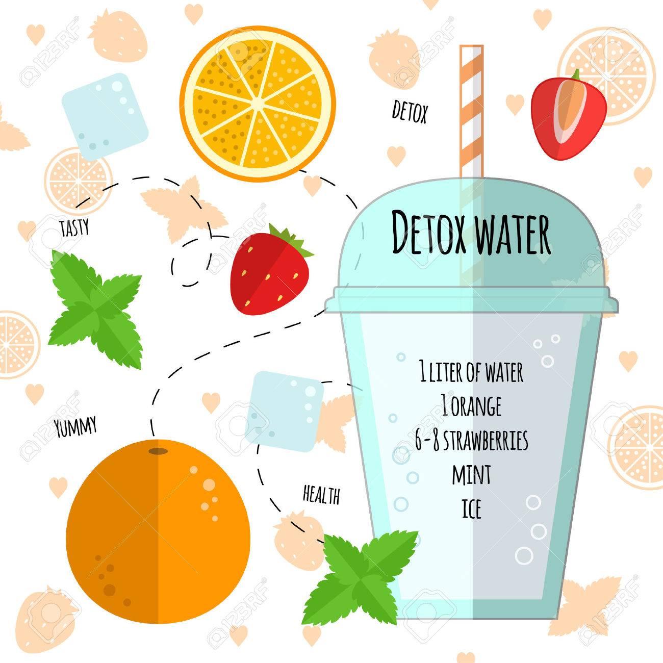 Recipe Detox Water With Orange Mint Strawberry Ice Vector