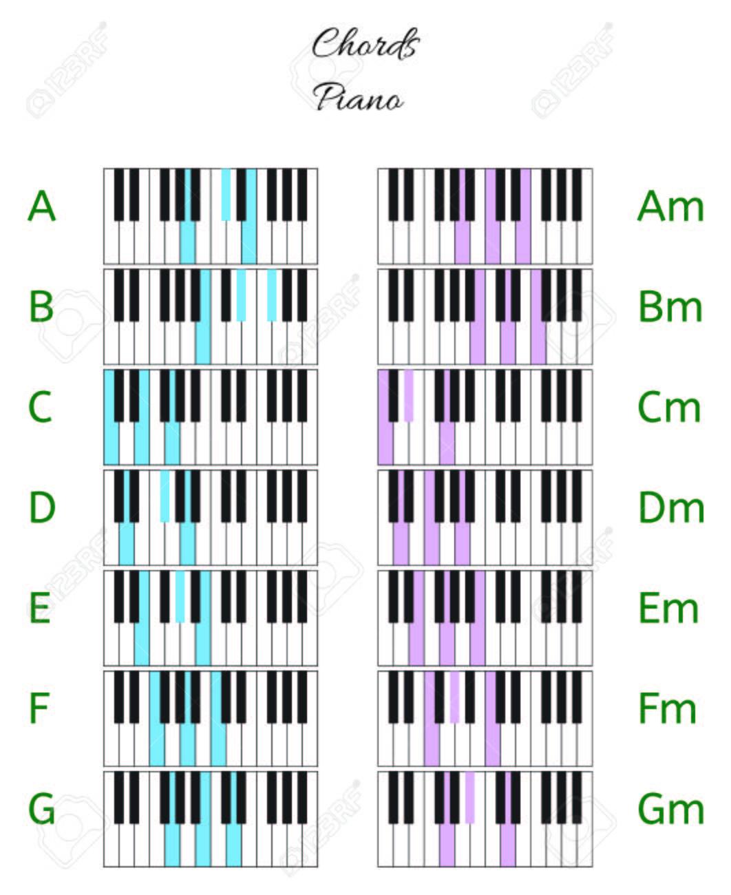 Piano acordes con la infografía teclado con los nombres de acordes aislados  en blanco