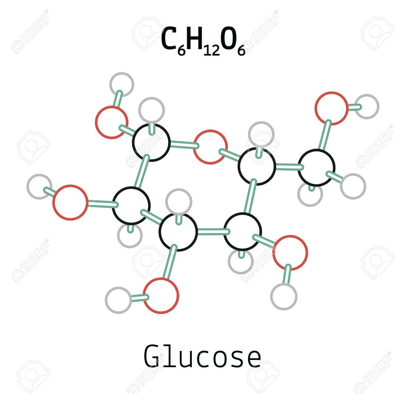 Resultado de imagen de molecula de glucosa