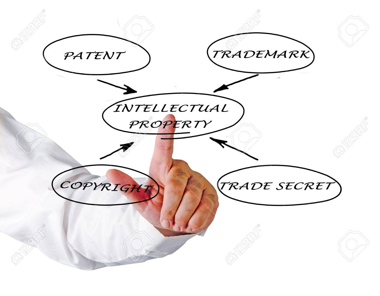 Presentation of protection of intellectual property Stock Photo - 10658589