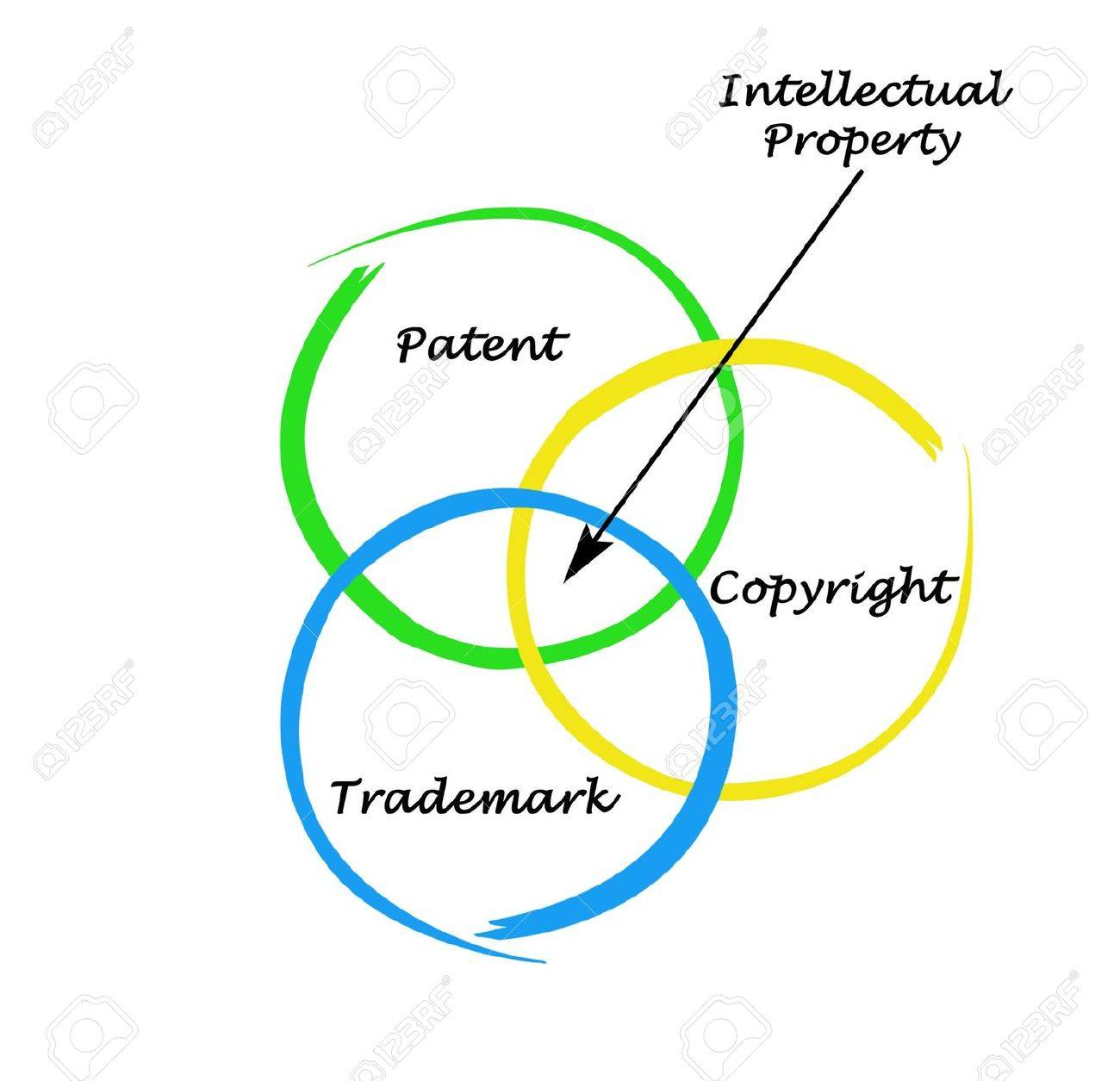 protection of intellectual property Stock Photo - 14734024