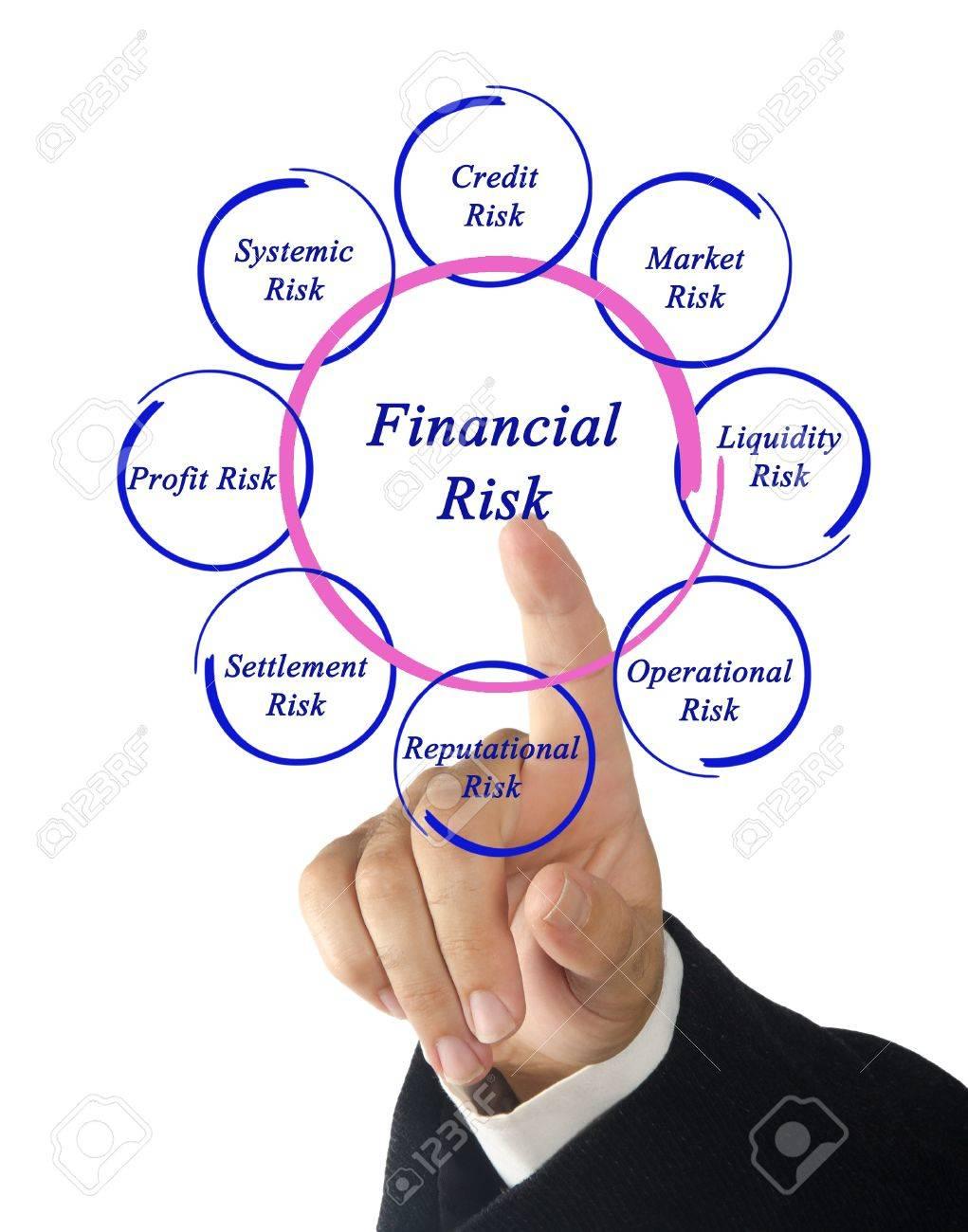 Diagram of financial risks Stock Photo - 16420851