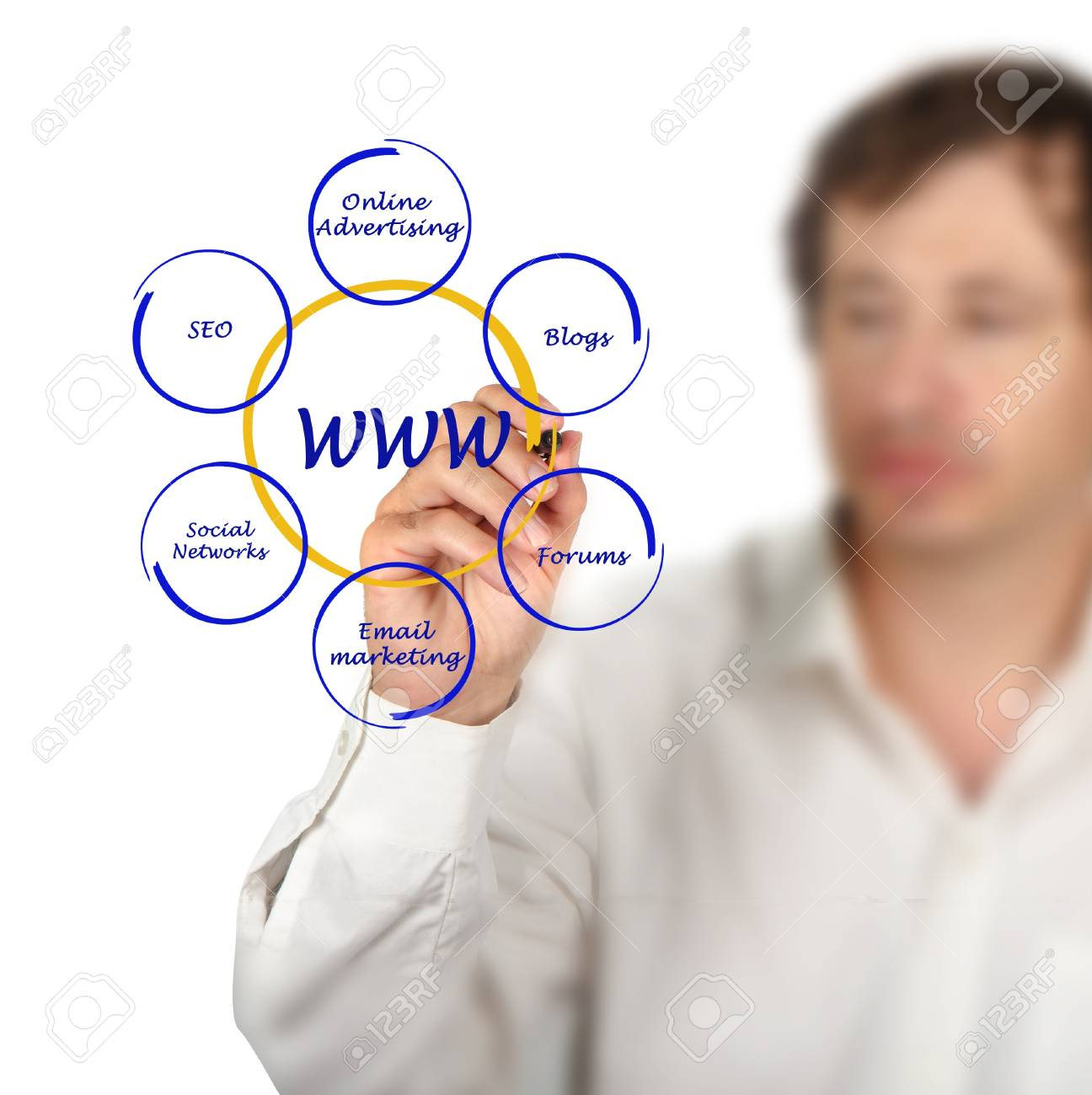 Presentation of world wide web structure Stock Photo - 18780473