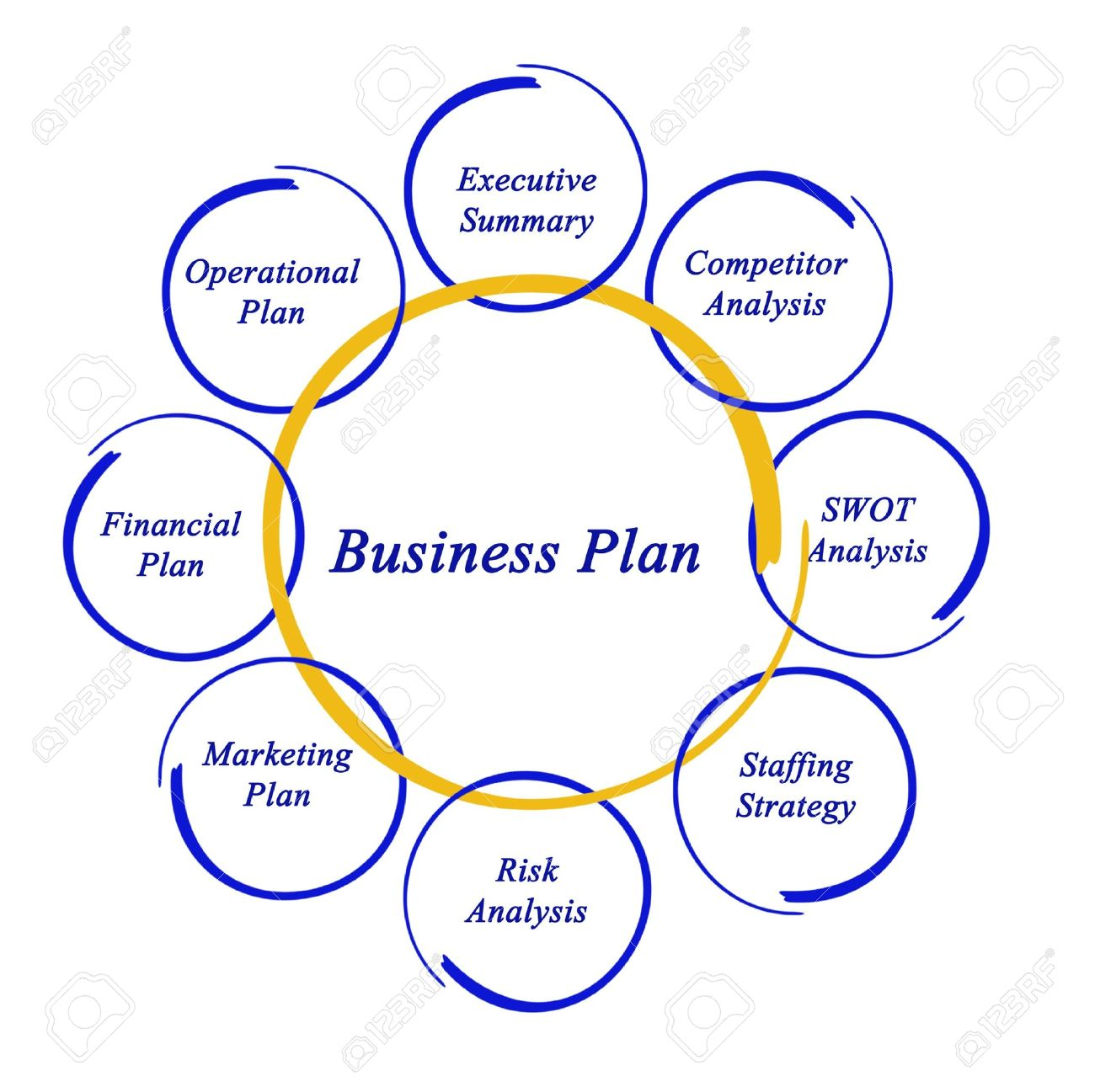 diagram of business plan stock photo picture and royalty free image