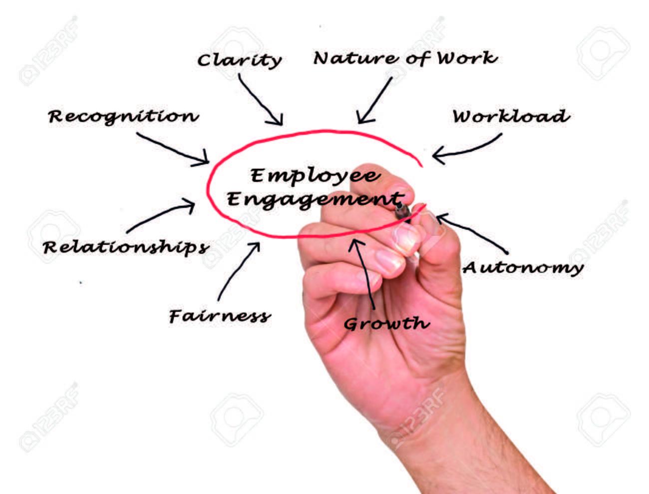 employee engagement Stock Photo - 24067583
