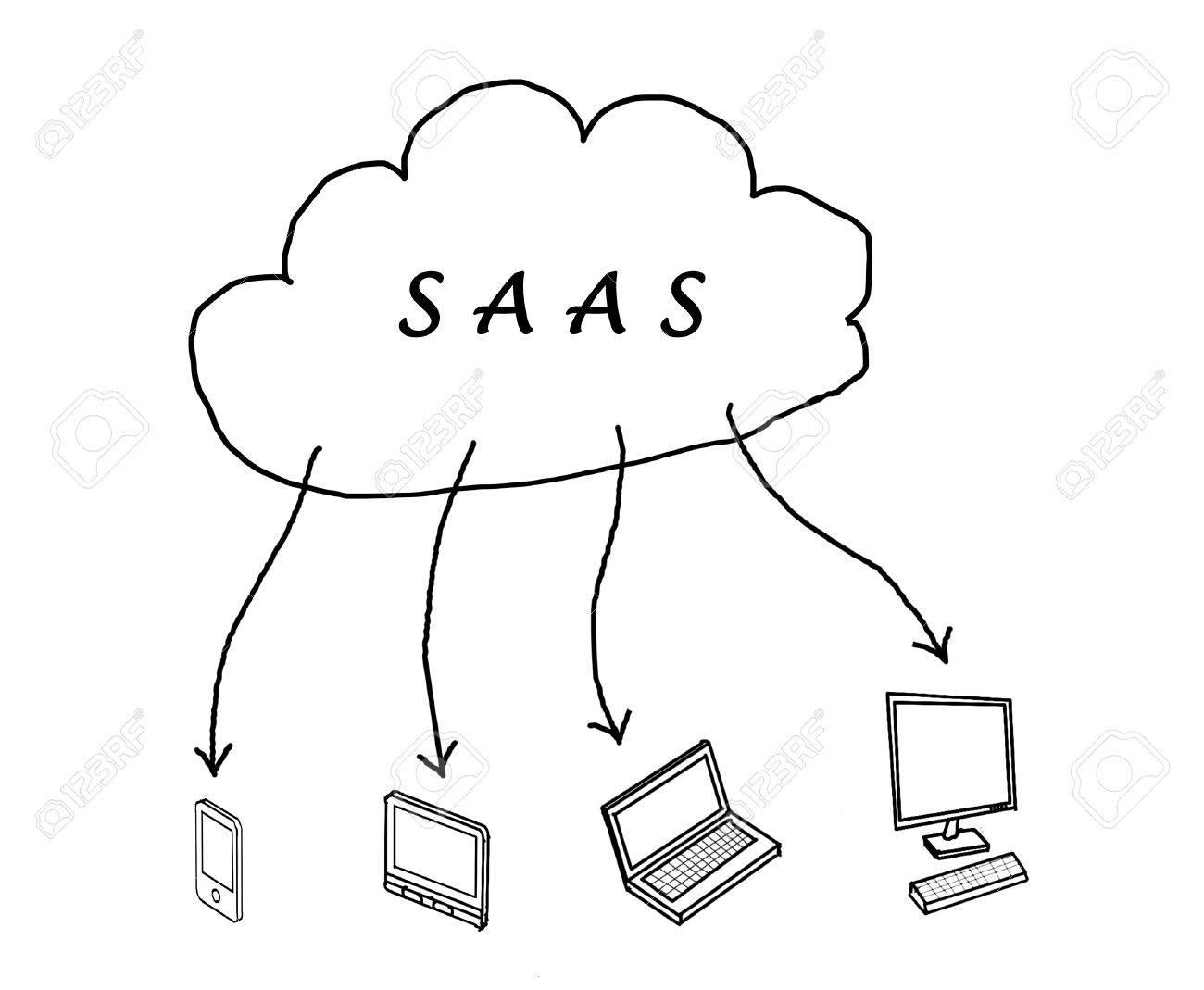 SAAS diagram Stock Photo - 24747006
