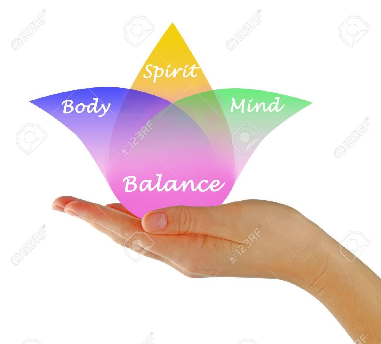 Body, spirit, mind Balance Stock Photo - 25660403