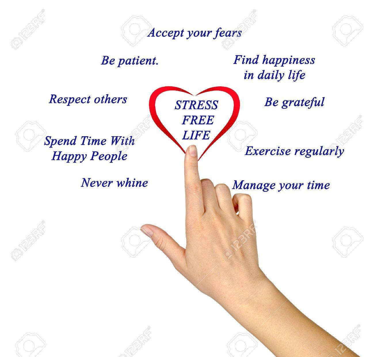 Diagram of Stress free lifestyle tips Stock Photo - 27414514