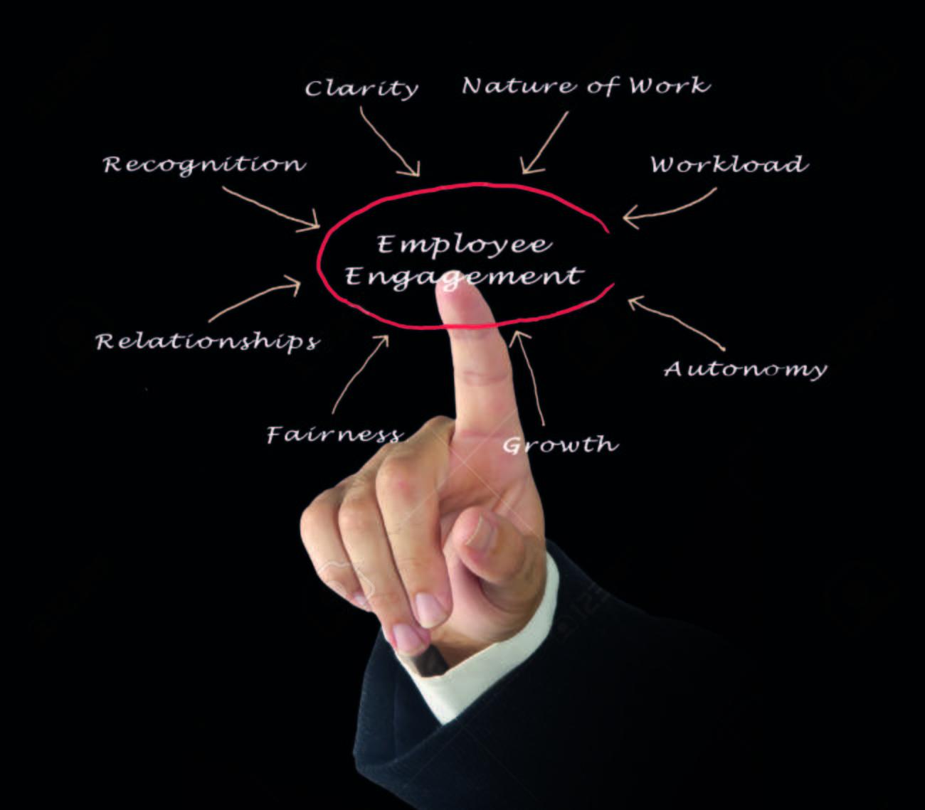 employee engagement Stock Photo - 29342027