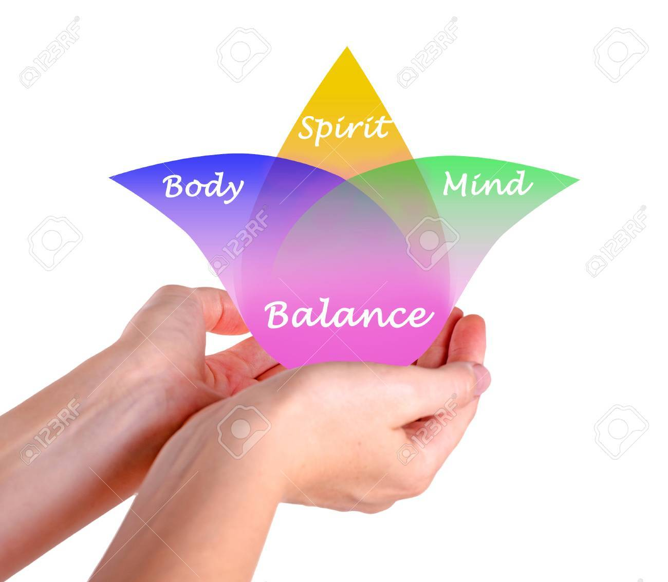 Body, spirit, mind Balance Stock Photo - 31680451