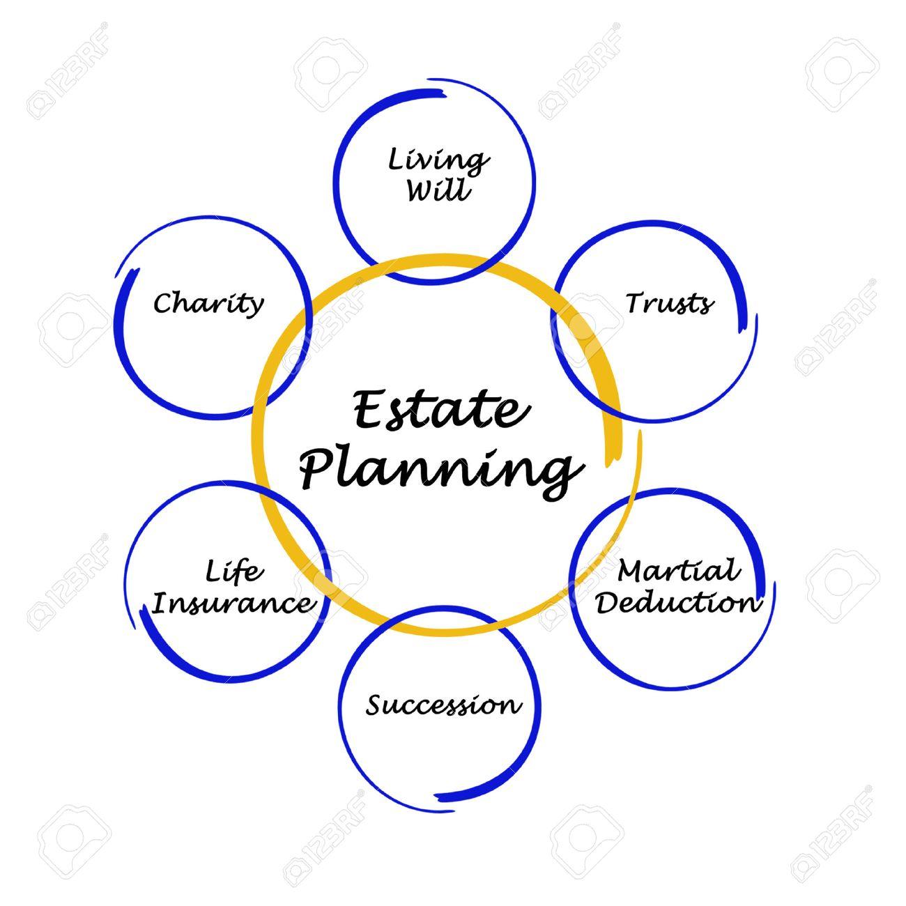 Estate Planning Stock Photo - 32579113