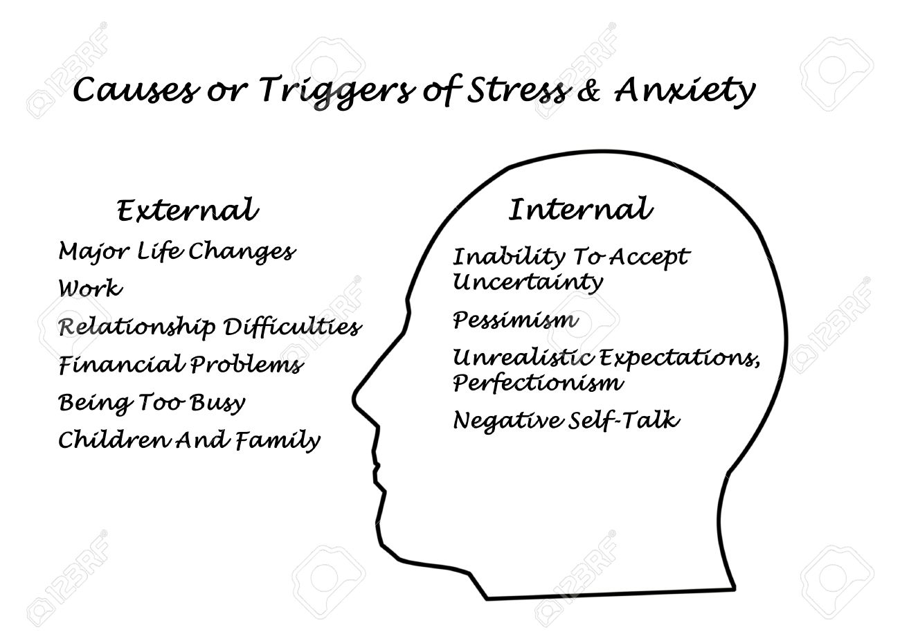 Causes & Triggers of Stress & Anxiety Stock Photo - 32949926