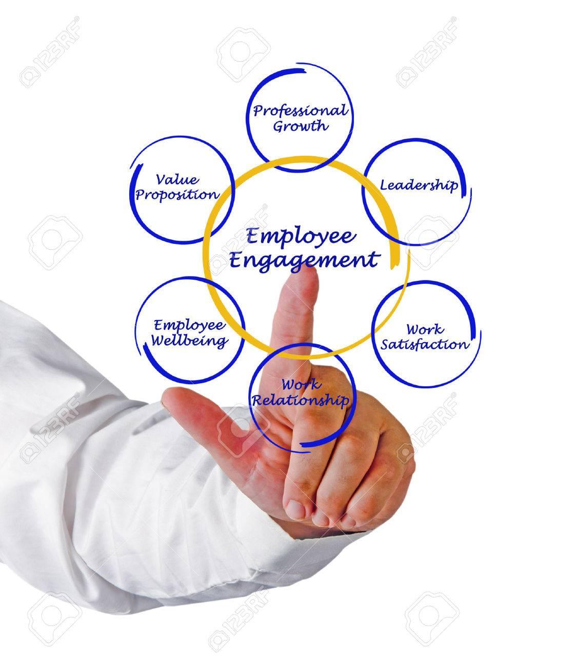employee engagement Stock Photo - 33424232