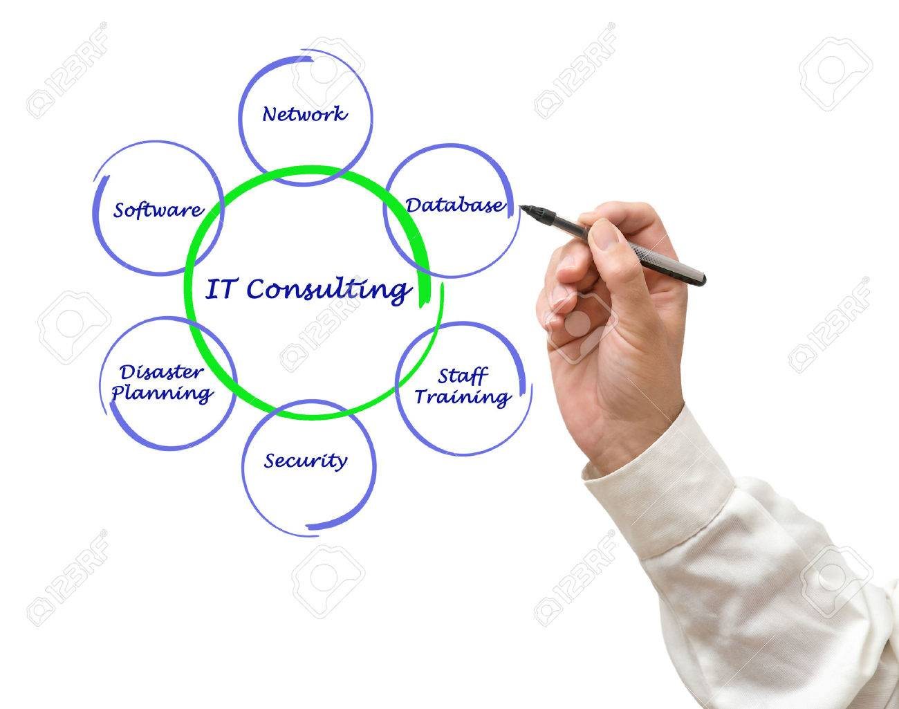IT Consulting Stock Photo - 35224294