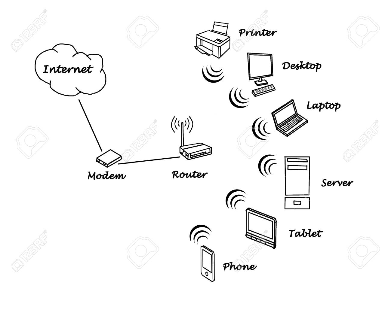 My Home Network Diagram Stock Photo 36168208 Wired And Wireless