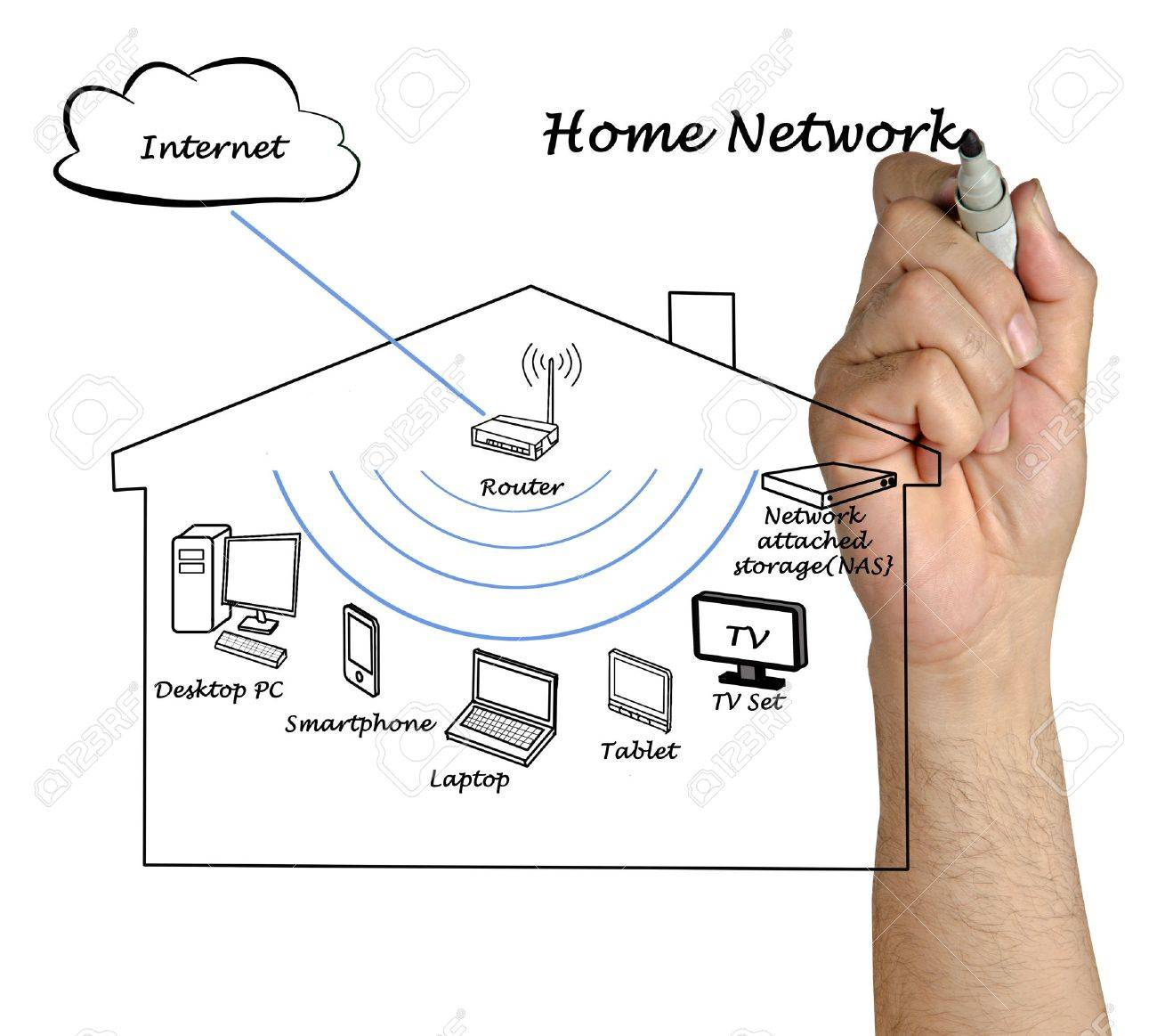 Home Network Stock Photo - 38068421