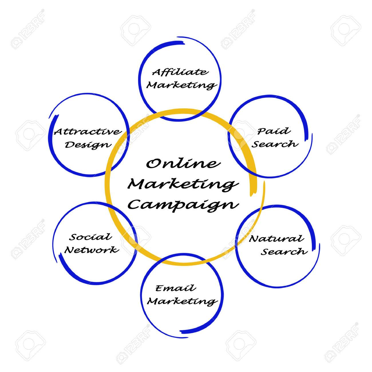 Online marketing campaign stock photo picture and royalty free online marketing campaign stock photo 38566351 ccuart Image collections