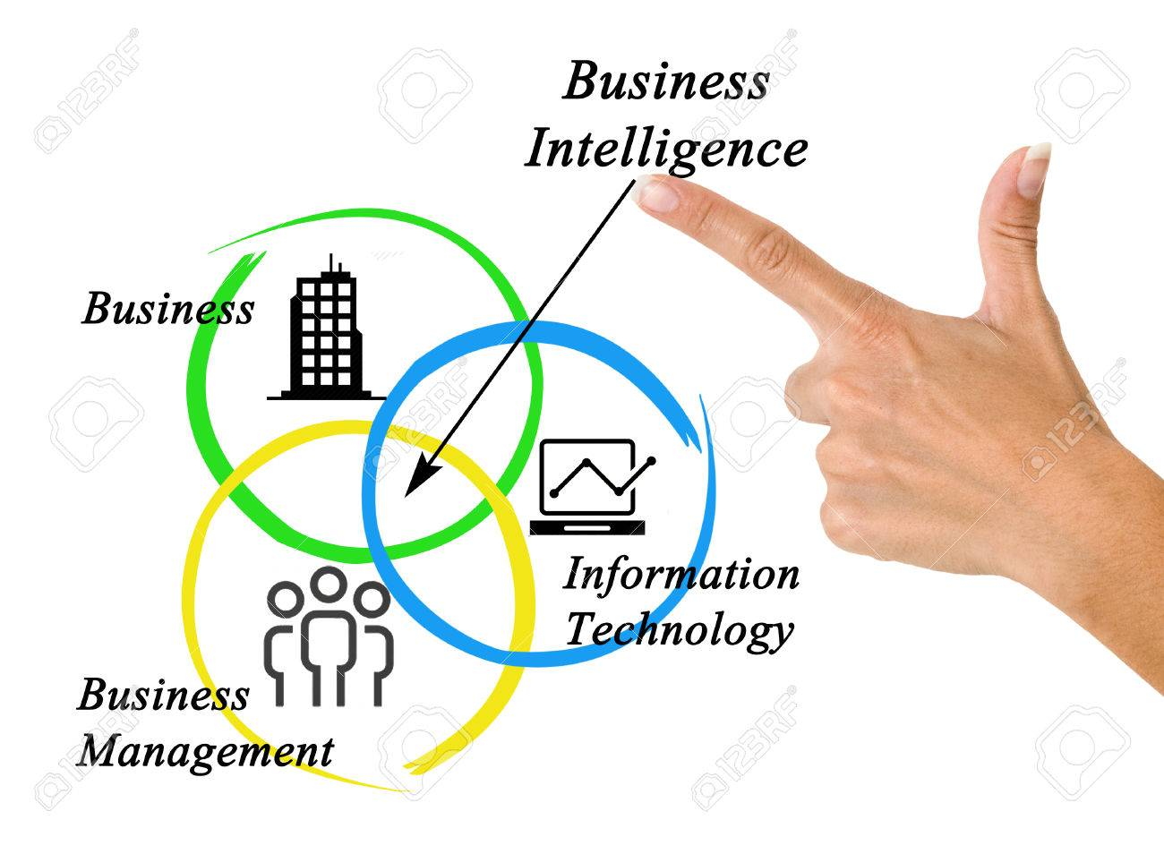 Business Intelligence Stock Photo - 38833547