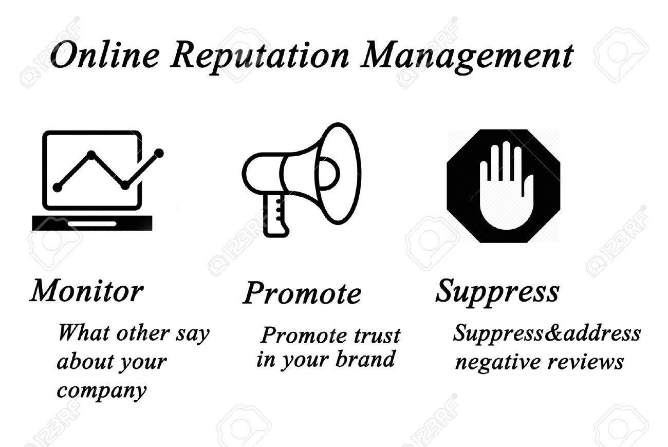 Diagram of Online Reputation Management Stock Photo - 39669229