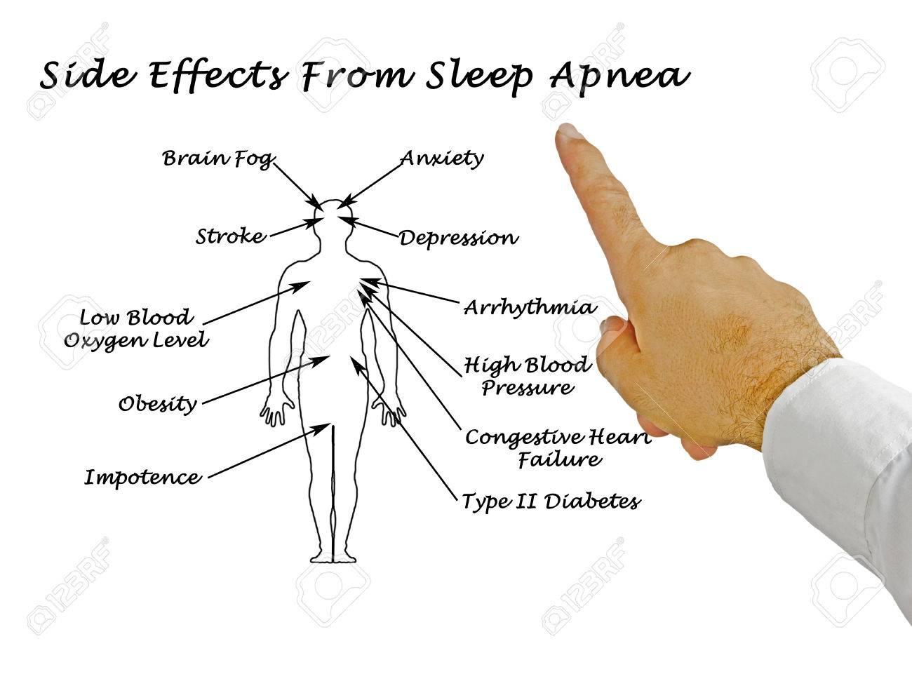 Side Effects From Sleep Apnea Stock Photo - 39668844