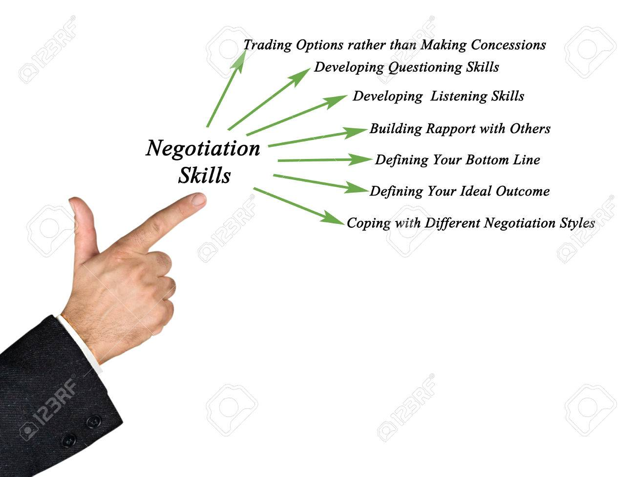Negotiation Skills Stock Photo, Picture And Royalty Free Image ...