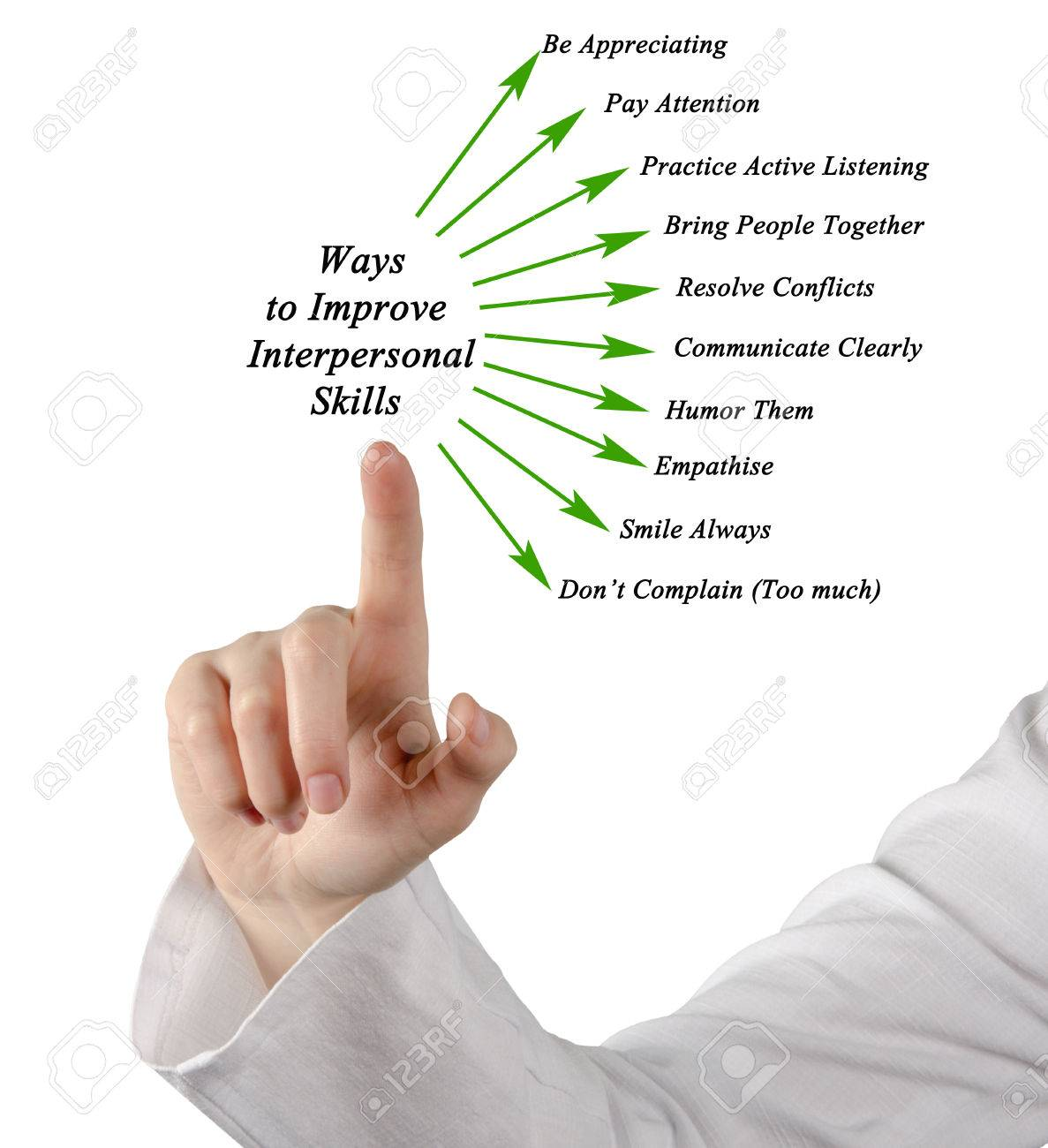 ways to improve interpersonal skills stock photo picture and ways to improve interpersonal skills