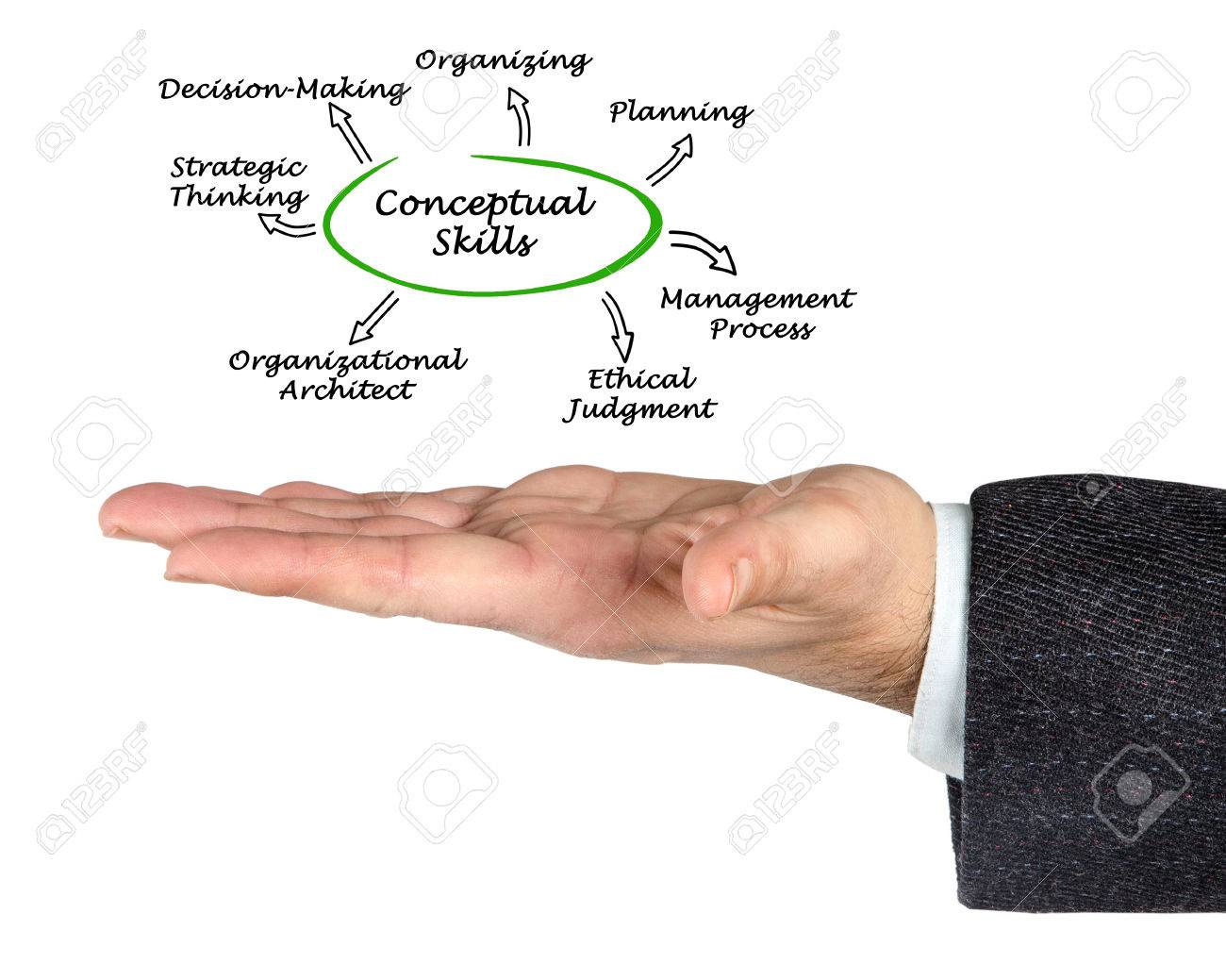 diagram of conceptual skills stock photo picture and royalty diagram of conceptual skills stock photo 40767382