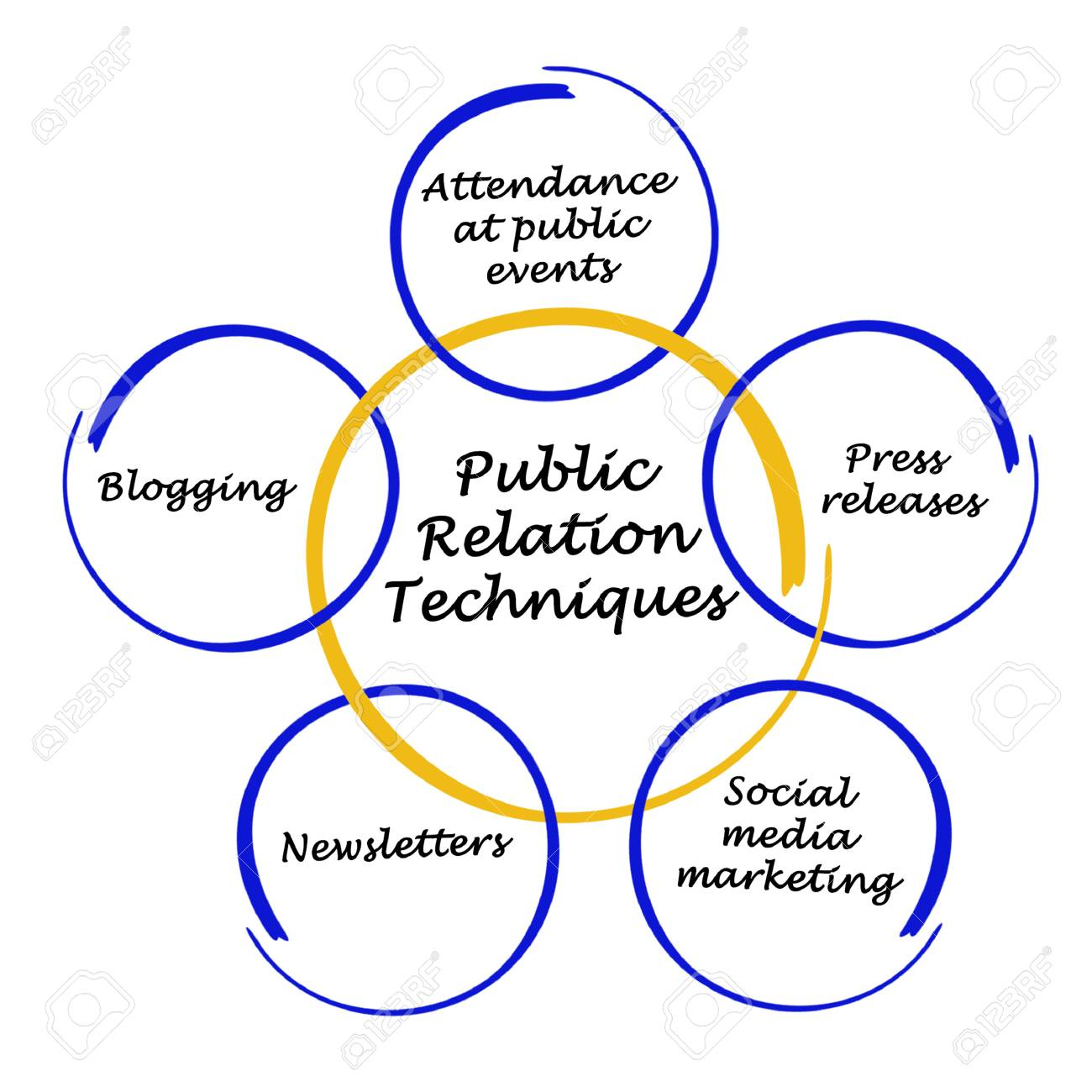 Public Relation Techniques Stock Photo Picture And Royalty Free Image Image 45130395