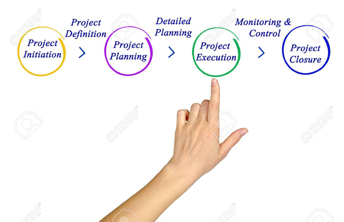 Project management Stock Photo - 45130181