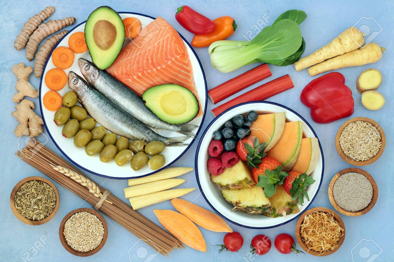 ibs and high protein diet