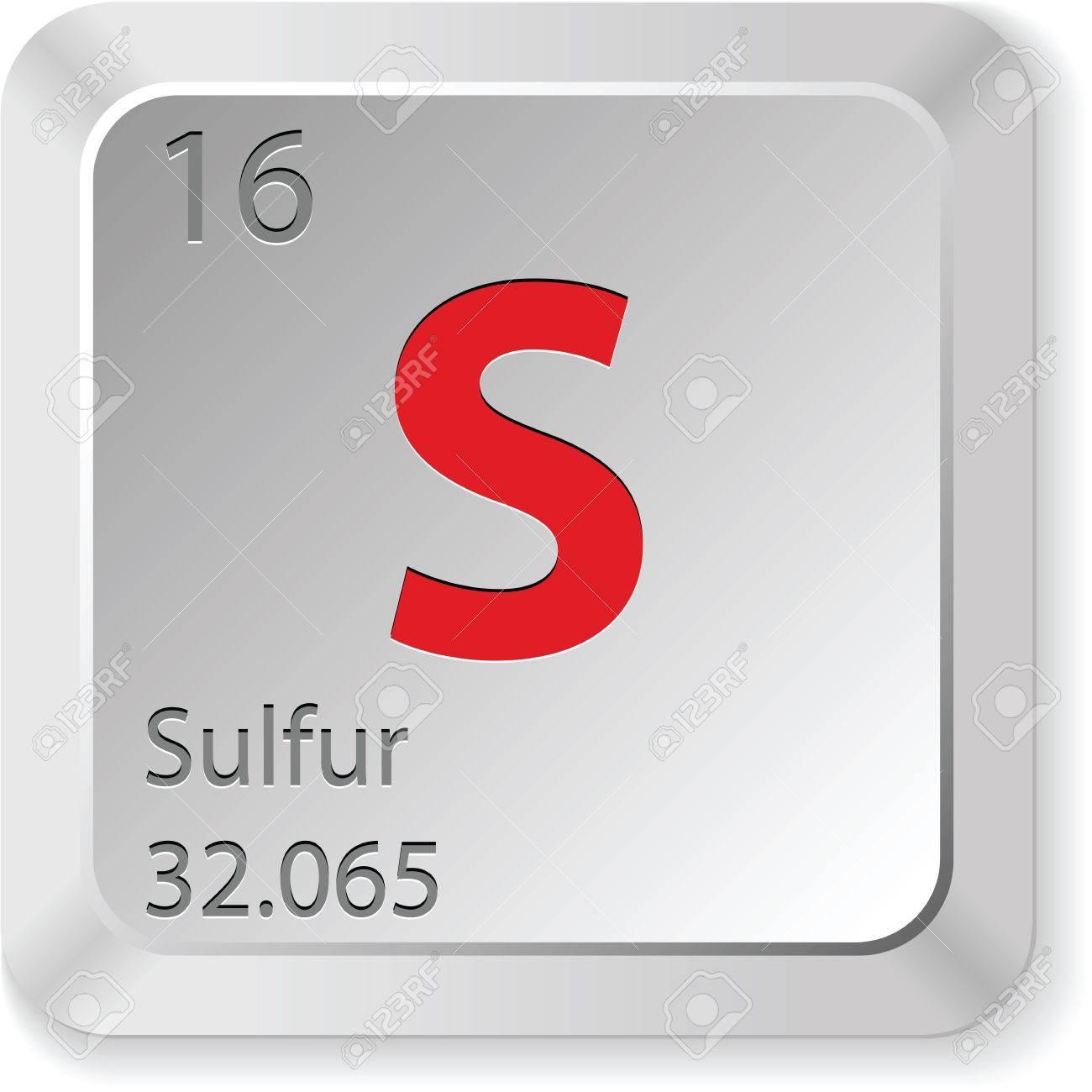 Sulfur Symbol Periodic Table