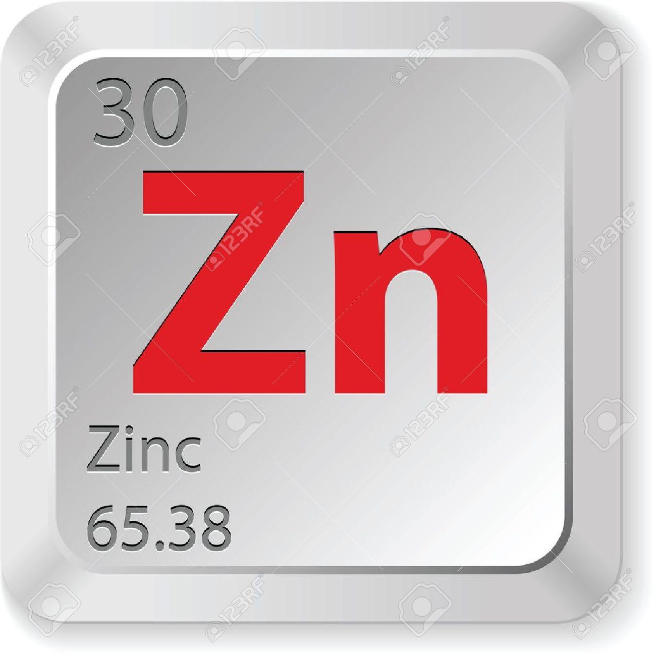 zinc element Vector Zinc Periodic Table