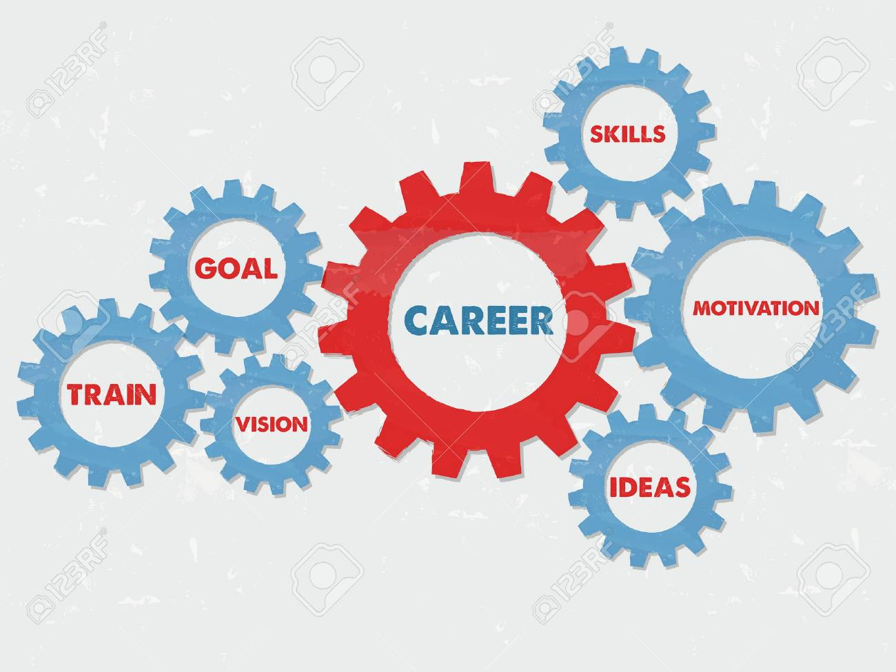 Carrera, Habilidades, Motivación, Ideas, Meta, Tren, Visión ...