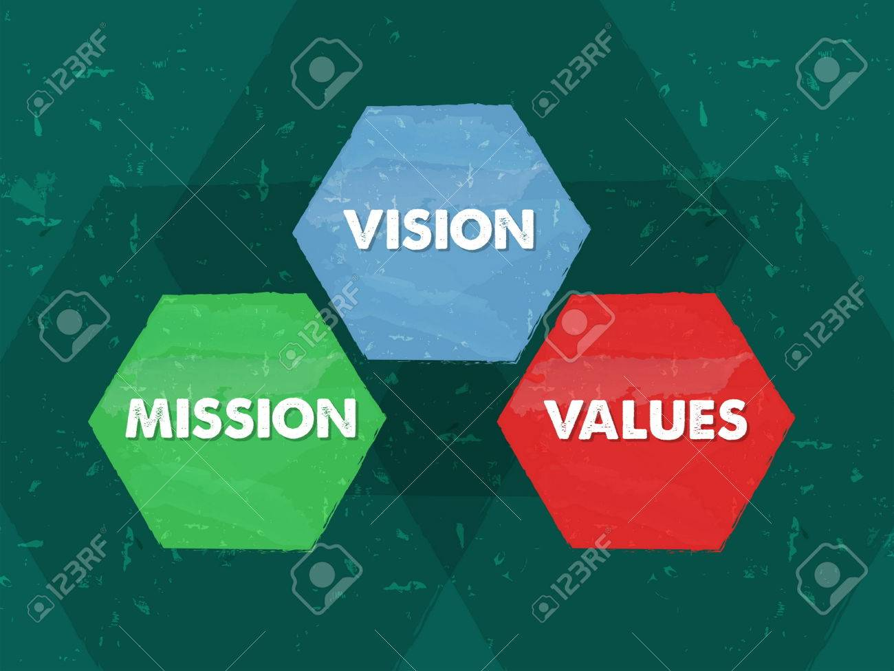 mission, values, vision - white text in colorful grunge flat design hexagons, business cultural riches concept words, vector - 58525592