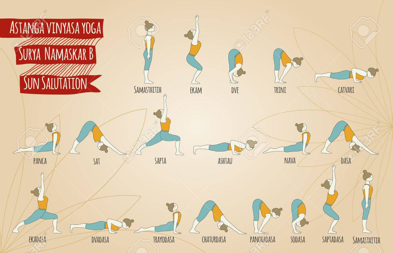 Yoga Sonnengruss B Abbildung Lizenzfrei Nutzbare Vektorgrafiken Clip Arts Illustrationen Image 35813793